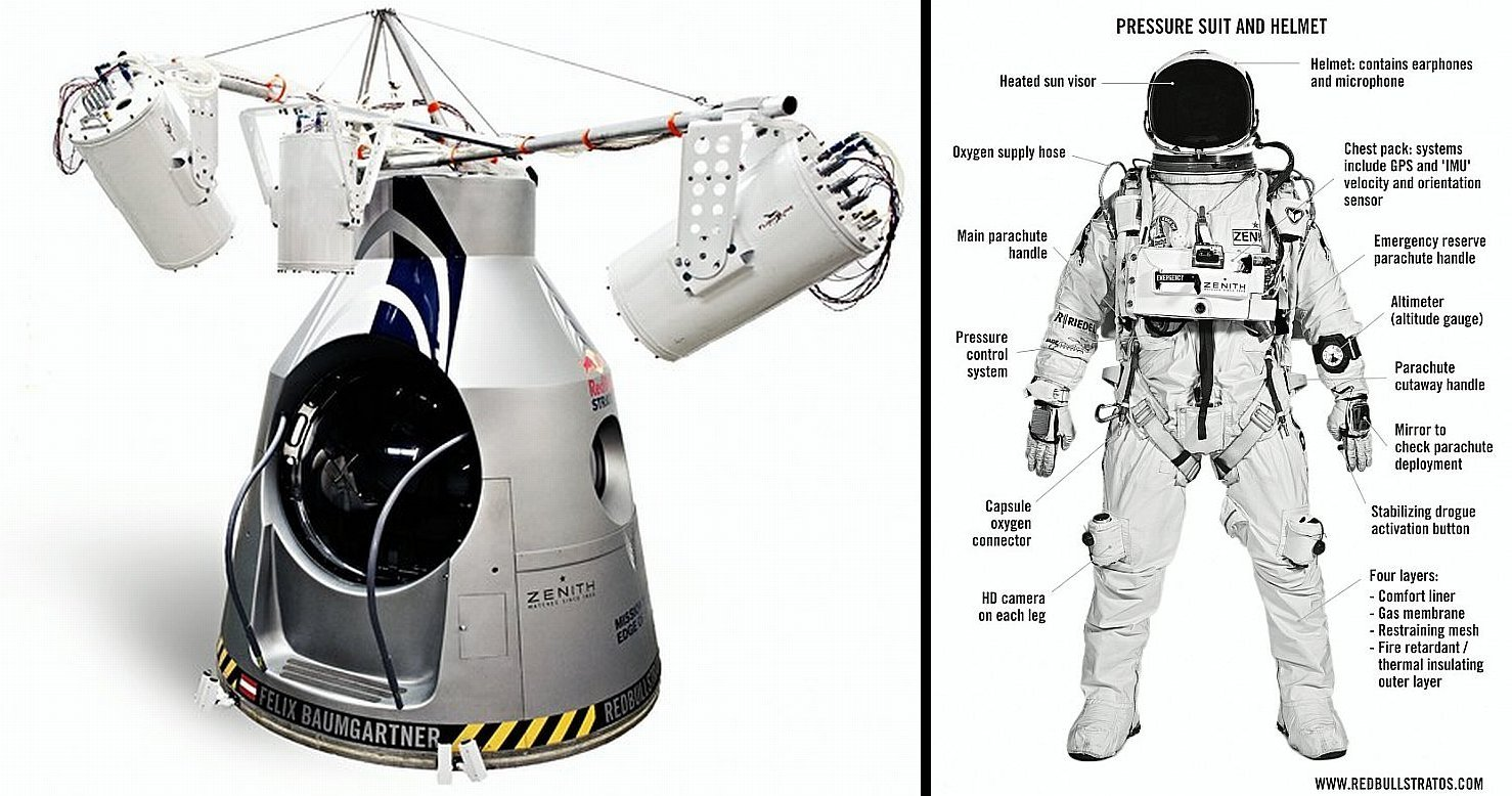 model of layers of the space suit - photo #42