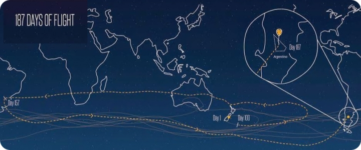 View of the flight path followed by the LOON project record setting balloon (image copyright: Project LOON)