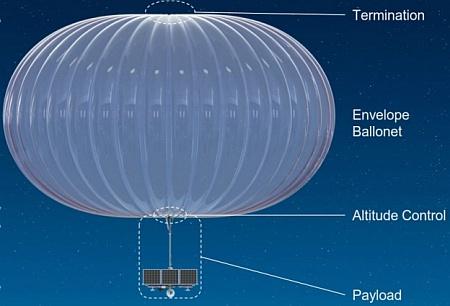 Hbal Balloon