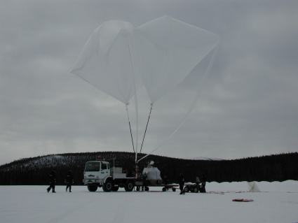 Attaching the auxiliary balloons to the gondola